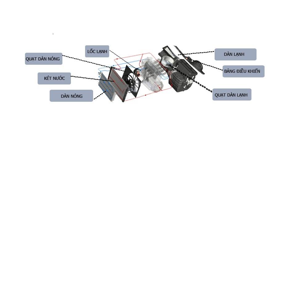 Những bộ phận quan trọng trong hệ thống điều hòa Ô tô